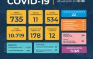 Prefeitura de São Sebastião - COVID-19: Boletim Epidemiológico #123