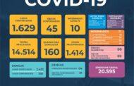 Prefeitura de São Sebastião - COVID-19: Boletim Epidemiológico #194