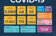 Prefeitura de São Sebastião – COVID-19: Boletim Epidemiológico #225