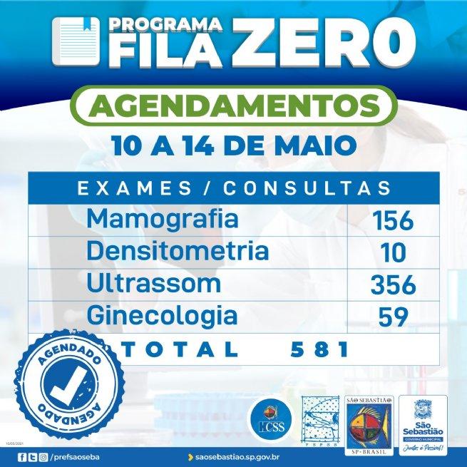 Programa Fila Zero tem cerca de 600 agendamentos de saúde marcados para essa semana